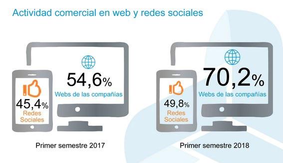 aseguradoras_acciones_digitales